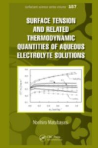 Surface Tension and Related Thermodynamic Quantities of Aqueous Electrolyte Solutions